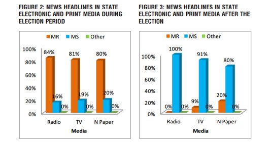 PPPR Media Report Alleges State Media Acted Arbitrarily