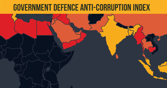 Sri Lanka is in Very High Risk Category for Corruption in the Defense Sector