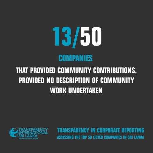 Transparency in Corporate Reporting (TRAC) 2020