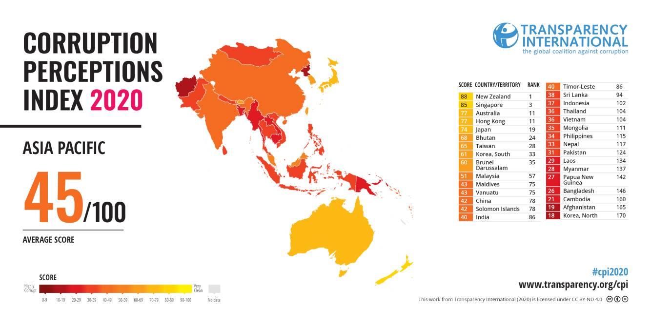 CPI2020_Map_Asia-Pacific